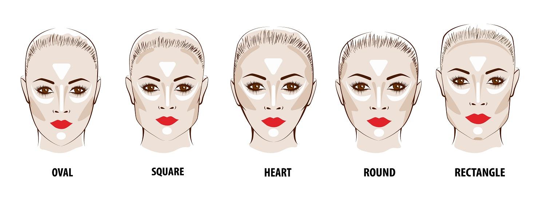 contouring forme visage